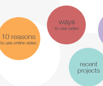 Fire Off a YouTube Hit, Supercharge Profits and Reduce Returns with Online Video