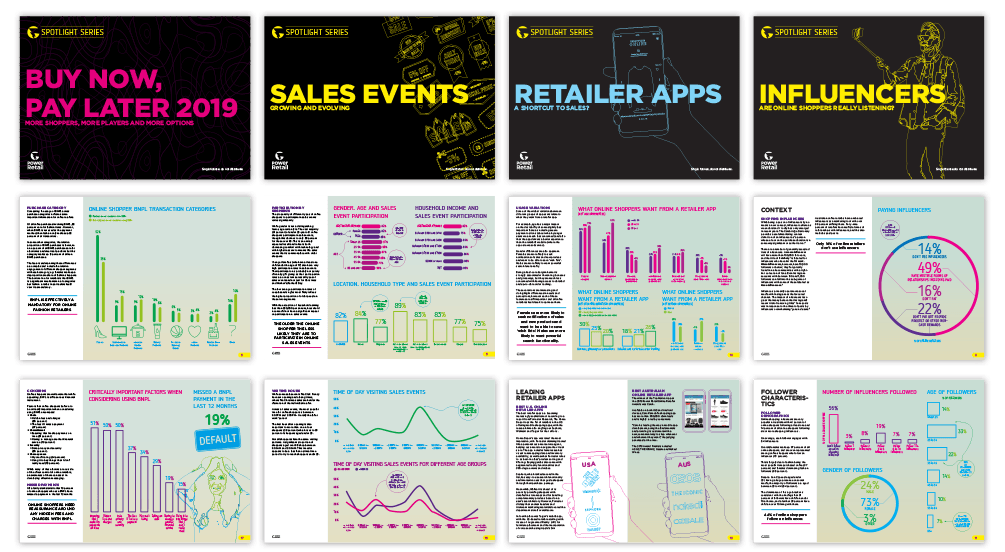 Retail Insights